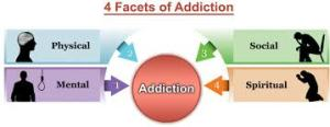 4 facets of addiction