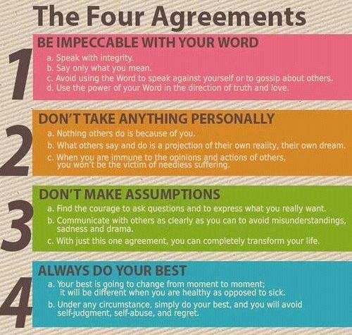 Documents On The 4 Agreements And Making Assumptions Emotional