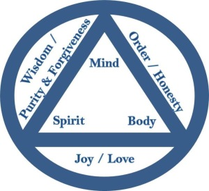4 Absolutes & Serenity Prayer