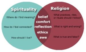 religion-spirituality-venn2_0