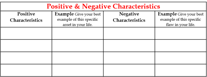 4th-step-positive-negative