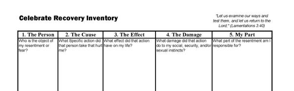 cr-step-4-inventory