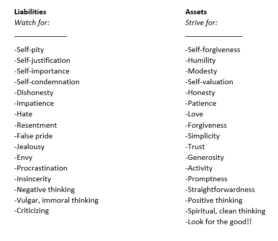 list-of-assets-and-liablity