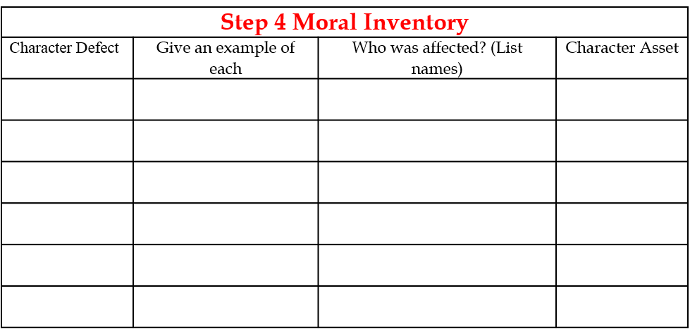 4th step inventory worksheet Termolak – Joe and Charlie 4th Step Worksheets