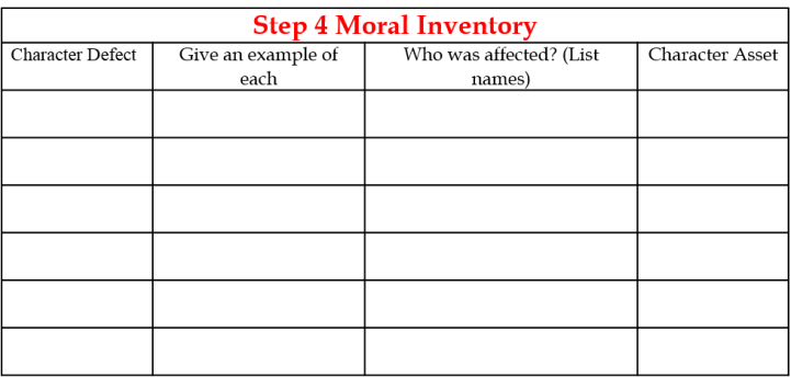 step-4-moral-inventory