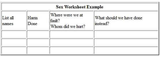 Aa sexual inventory worksheet
