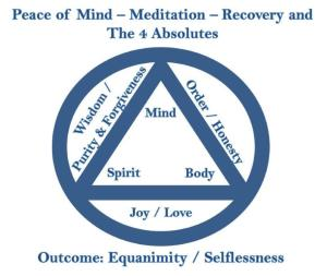 Peace of mind meditation and recovery
