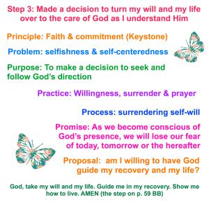 ES&F Step 3 Spiritual Principles