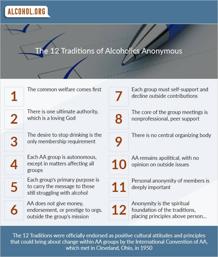 12 traditions of AA